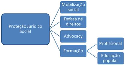 juridico social areas de atuacao.png