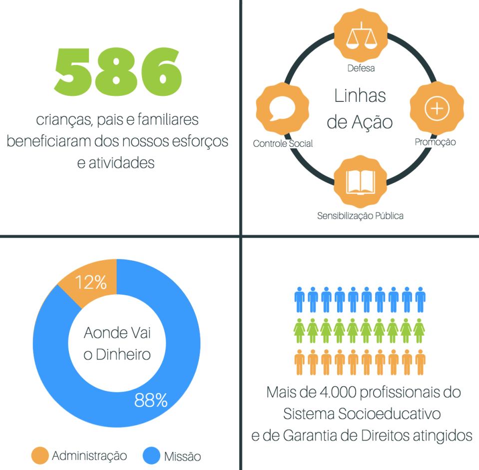 estatísticas_site